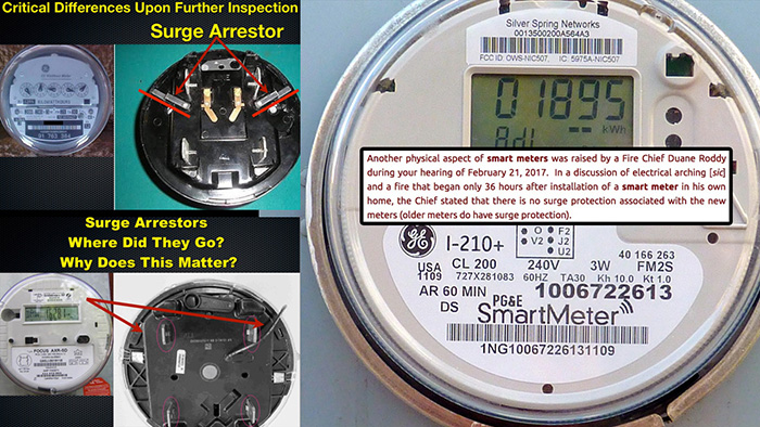 SmartMeters_NoSurge